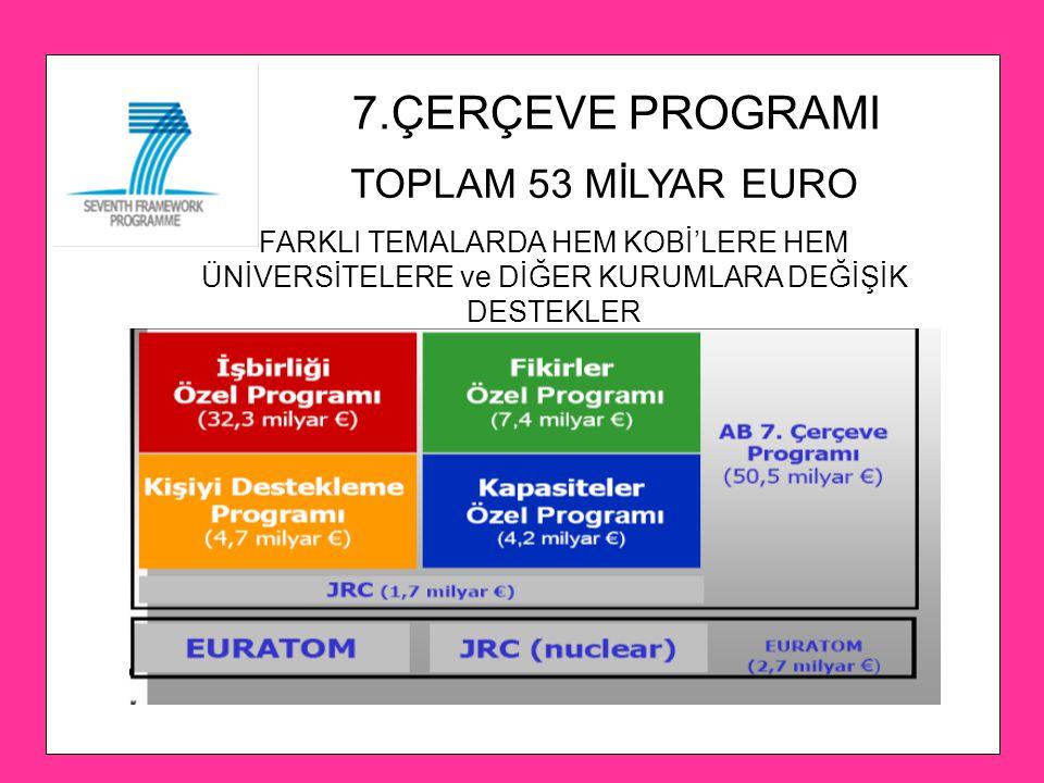 7.ÇERÇEVE PROGRAMI TOPLAM 53 MİLYAR EURO