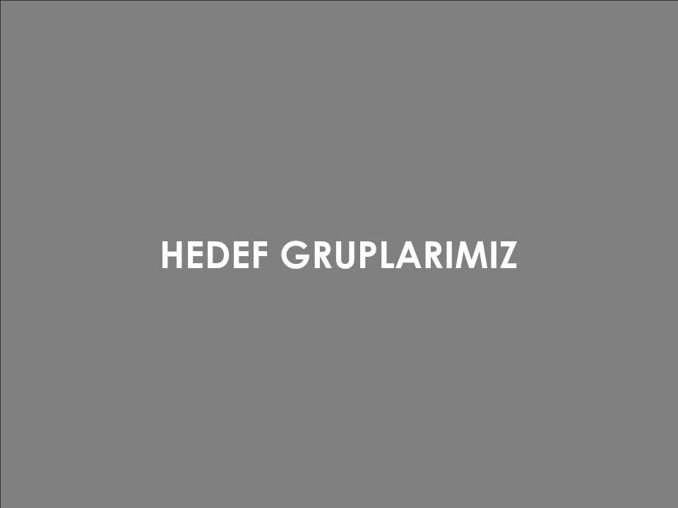 HEDEF GRUPLARIMIZ