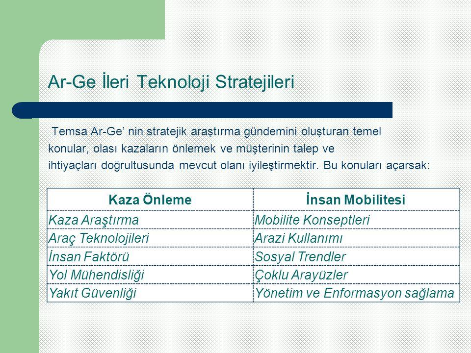 Ar-Ge İleri Teknoloji Stratejileri