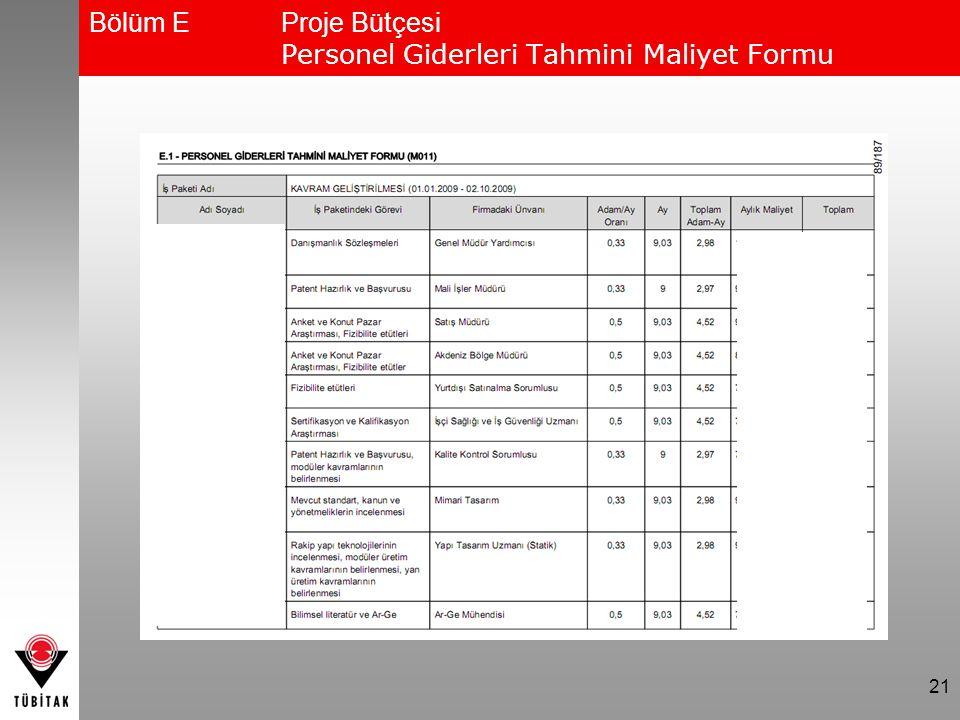 Bölüm E Proje Bütçesi Personel Giderleri Tahmini Maliyet Formu