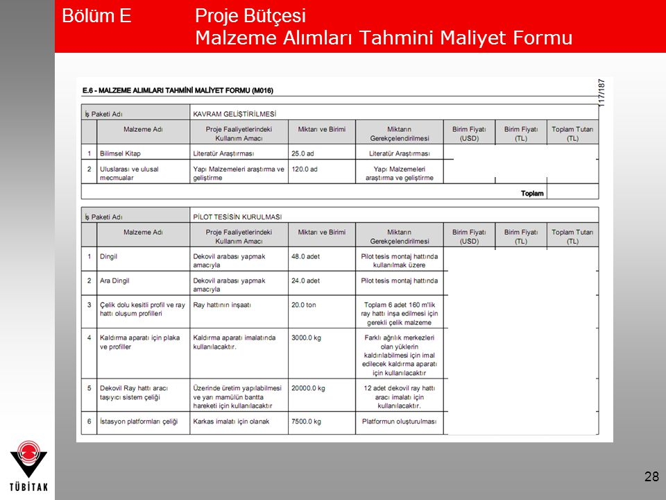 Bölüm E Proje Bütçesi Malzeme Alımları Tahmini Maliyet Formu