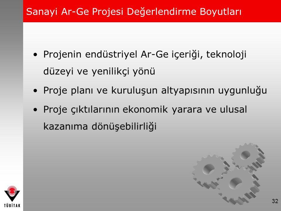 Sanayi Ar-Ge Projesi Değerlendirme Boyutları