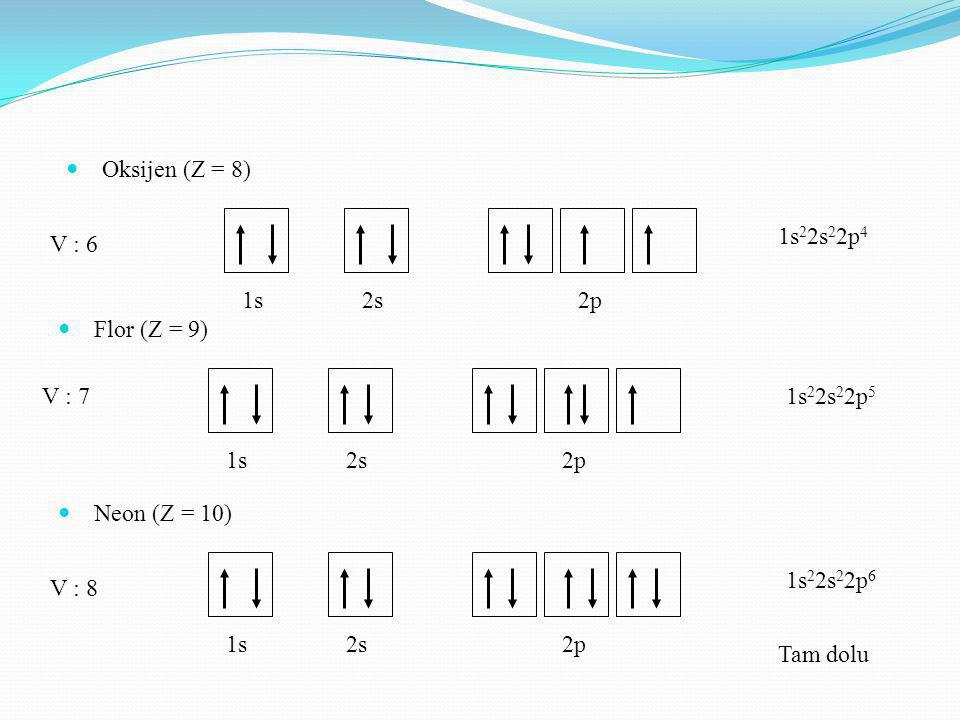 Oksijen (Z = 8) 1s22s22p4. V : 6. 1s. 2s. 2p. Flor (Z = 9) V : 7. 1s22s22p5. 1s. 2s. 2p. Neon (Z = 10)