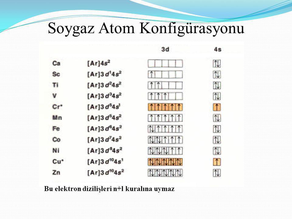Soygaz Atom Konfigürasyonu