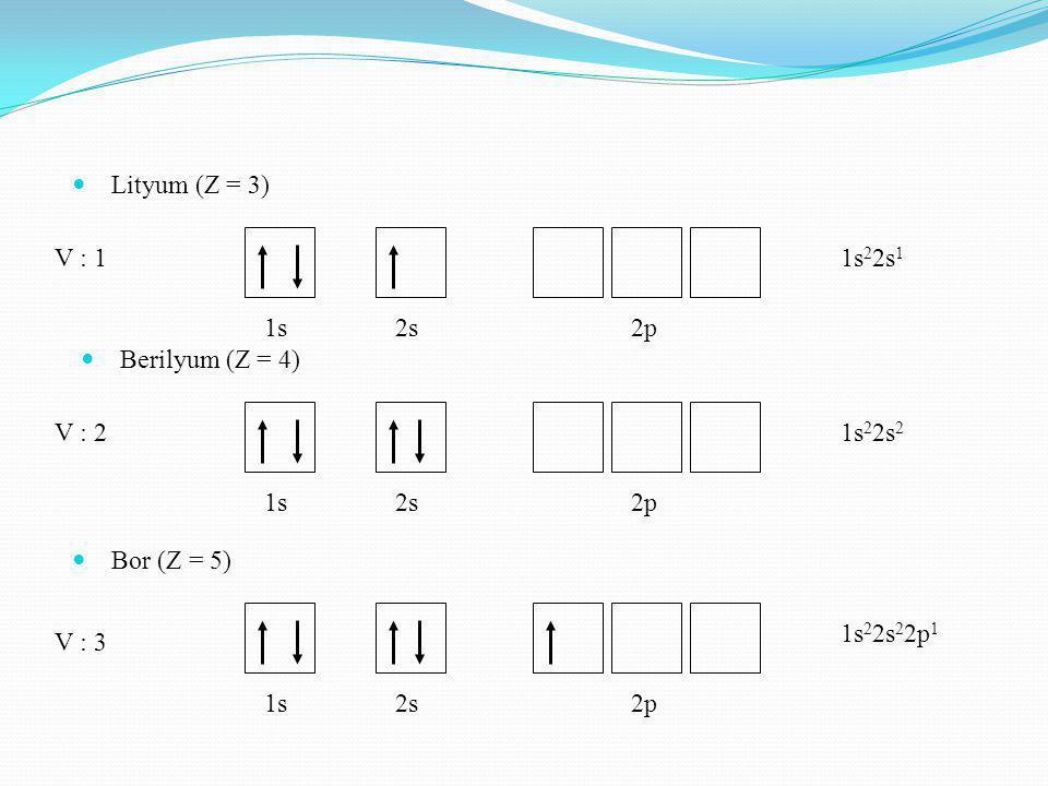 Lityum (Z = 3) V : 1. 1s22s1. 1s. 2s. 2p. Berilyum (Z = 4) V : 2. 1s22s2. 1s. 2s. 2p. Bor (Z = 5)