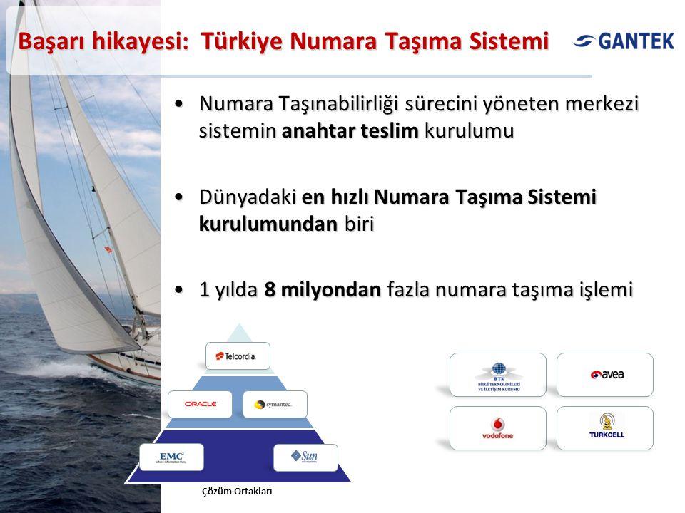 Başarı hikayesi: Türkiye Numara Taşıma Sistemi