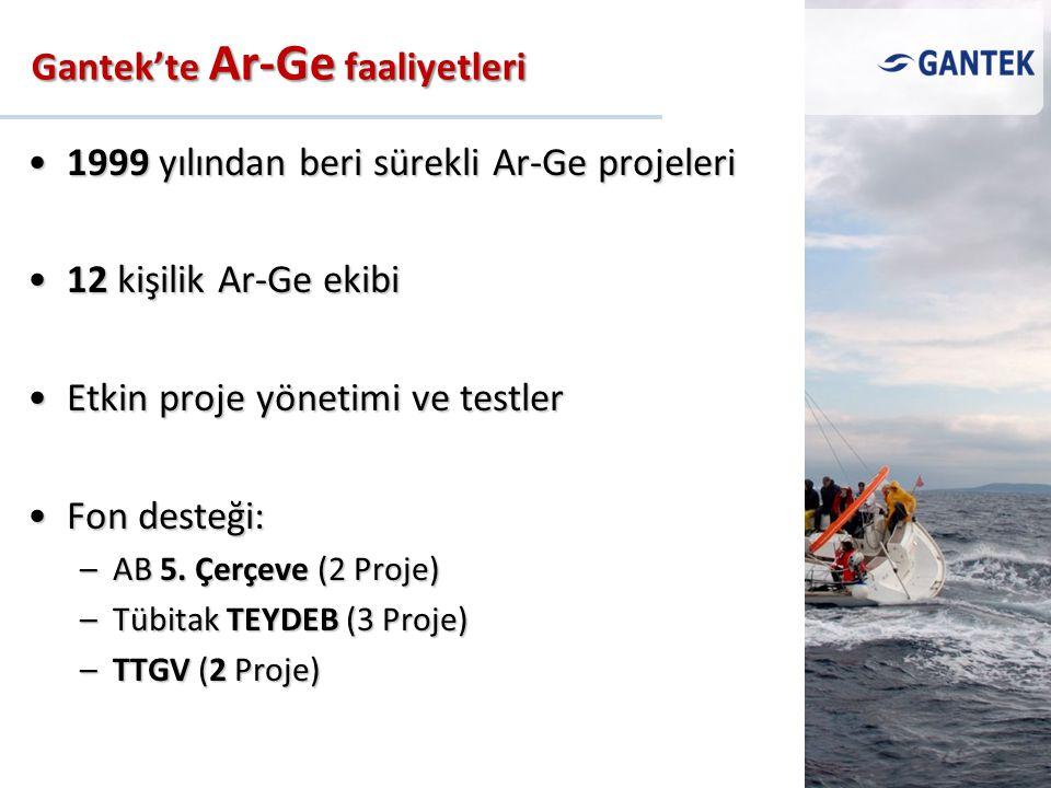 Gantek'te Ar-Ge faaliyetleri