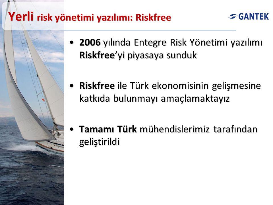 Yerli risk yönetimi yazılımı: Riskfree