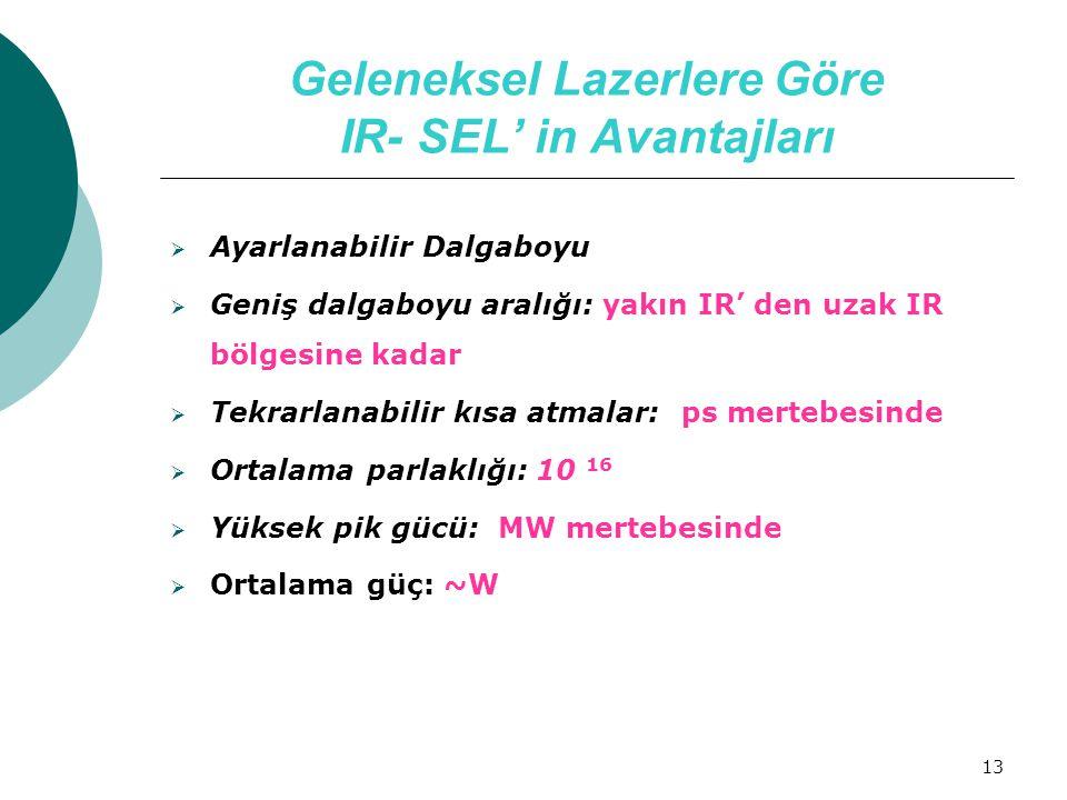 Geleneksel Lazerlere Göre IR- SEL' in Avantajları