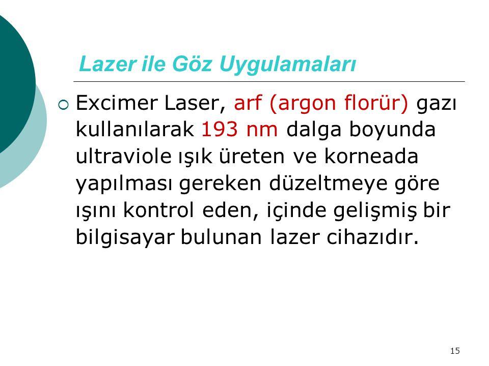 Lazer ile Göz Uygulamaları