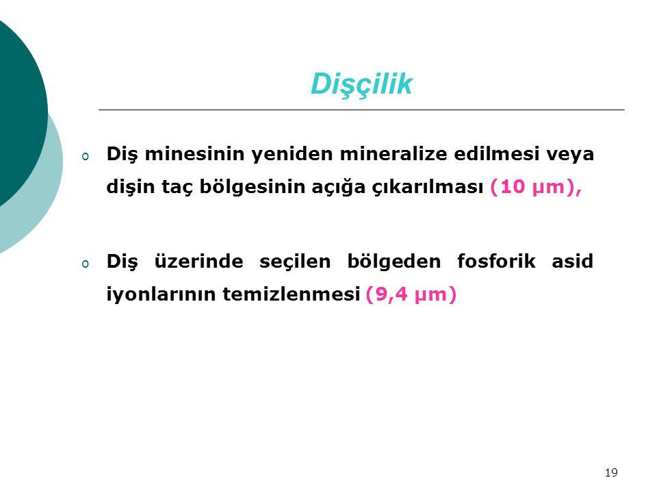 Dişçilik Diş minesinin yeniden mineralize edilmesi veya dişin taç bölgesinin açığa çıkarılması (10 µm),