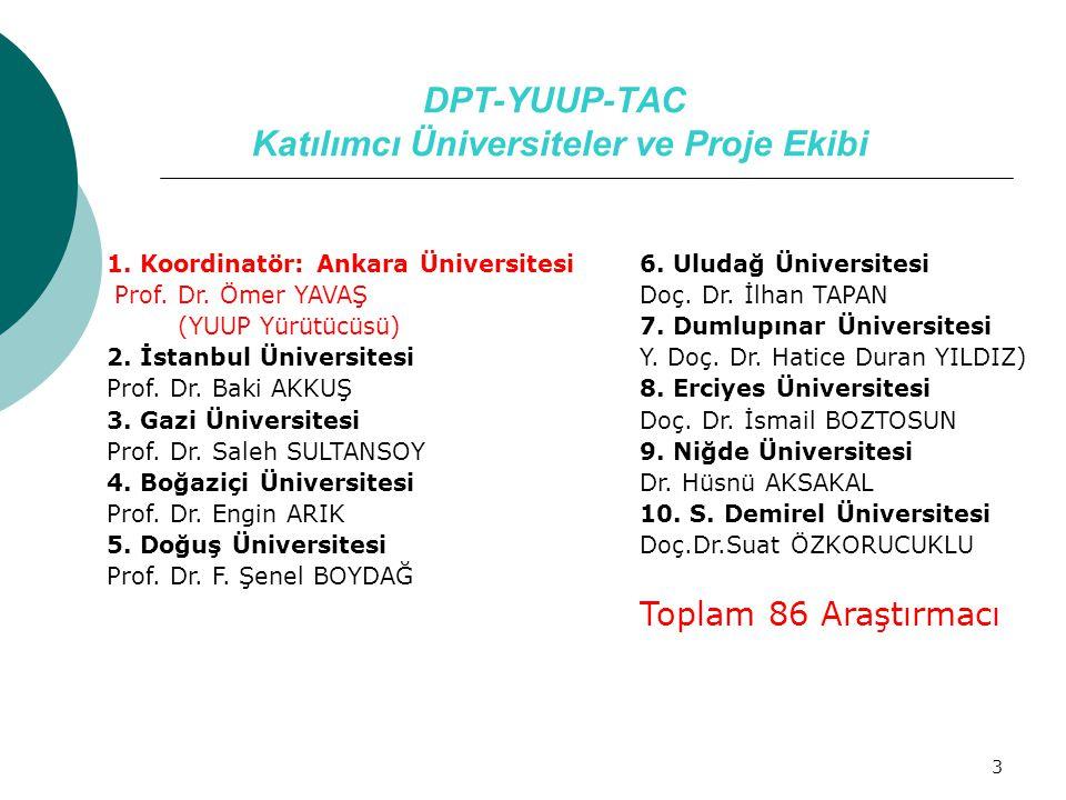 DPT-YUUP-TAC Katılımcı Üniversiteler ve Proje Ekibi