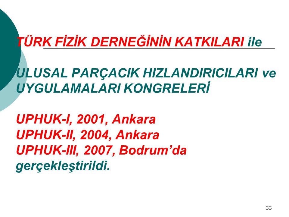 TÜRK FİZİK DERNEĞİNİN KATKILARI ile ULUSAL PARÇACIK HIZLANDIRICILARI ve UYGULAMALARI KONGRELERİ UPHUK-I, 2001, Ankara UPHUK-II, 2004, Ankara UPHUK-III, 2007, Bodrum'da gerçekleştirildi.