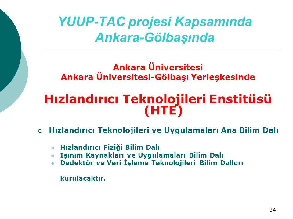 YUUP-TAC projesi Kapsamında Ankara-Gölbaşında