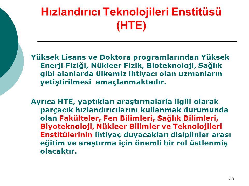 Hızlandırıcı Teknolojileri Enstitüsü (HTE)