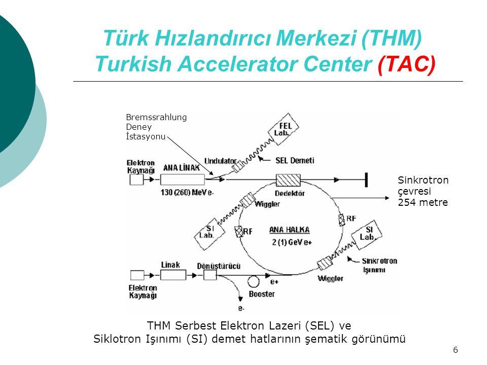 Türk Hızlandırıcı Merkezi (THM) Turkish Accelerator Center (TAC)