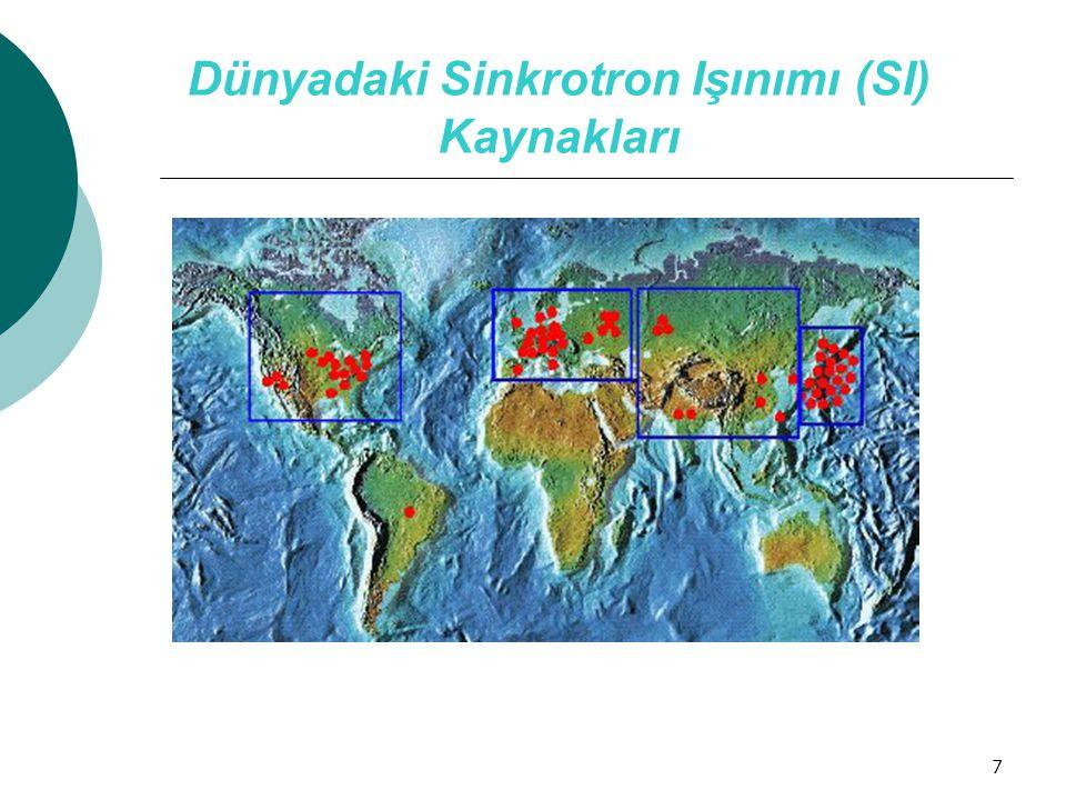 Dünyadaki Sinkrotron Işınımı (SI) Kaynakları