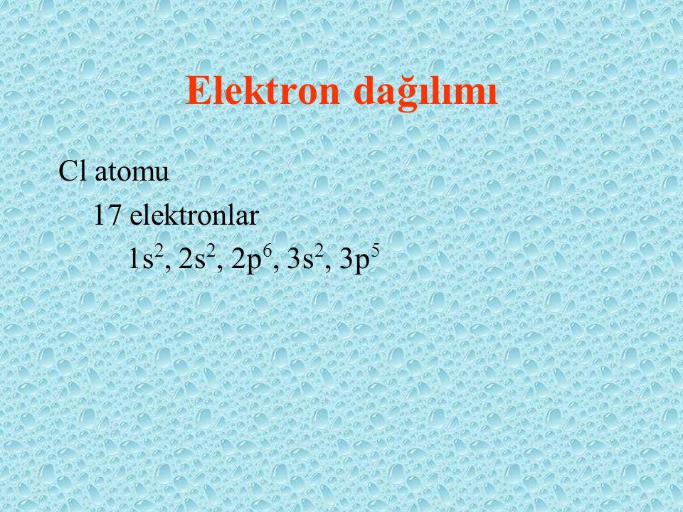Elektron dağılımı Cl atomu 17 elektronlar 1s2, 2s2, 2p6, 3s2, 3p5