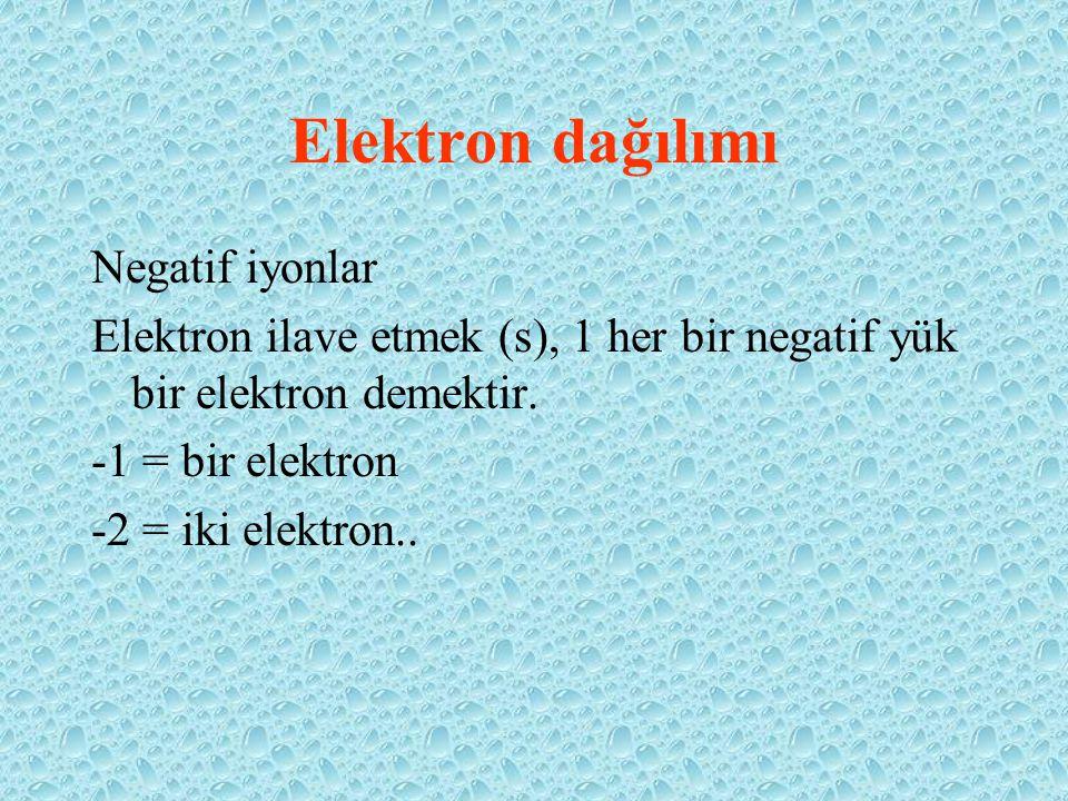 Elektron dağılımı Negatif iyonlar