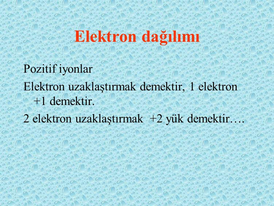 Elektron dağılımı Pozitif iyonlar