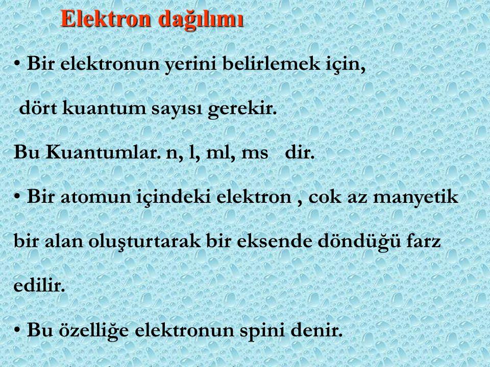 Elektron dağılımı Bir elektronun yerini belirlemek için,