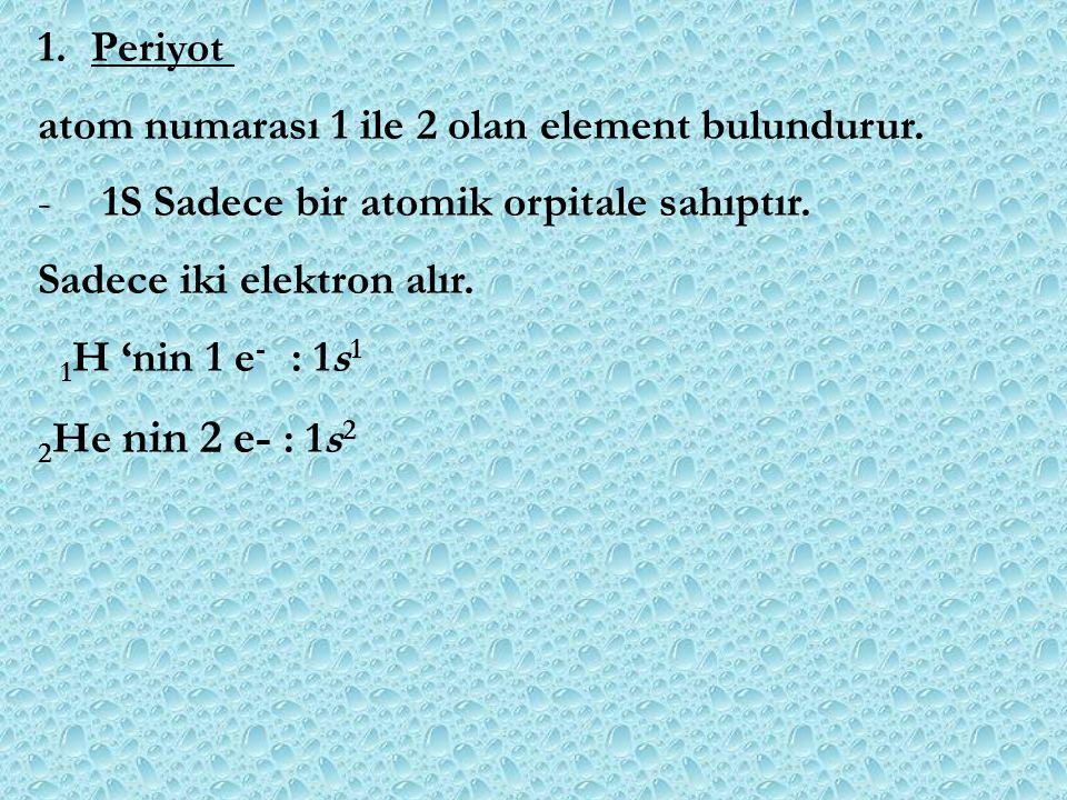 Periyot atom numarası 1 ile 2 olan element bulundurur. 1S Sadece bir atomik orpitale sahıptır. Sadece iki elektron alır.