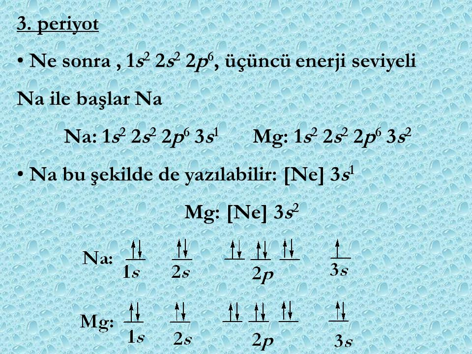 3. periyot Ne sonra , 1s2 2s2 2p6, üçüncü enerji seviyeli. Na ile başlar Na. Na: 1s2 2s2 2p6 3s1 Mg: 1s2 2s2 2p6 3s2.