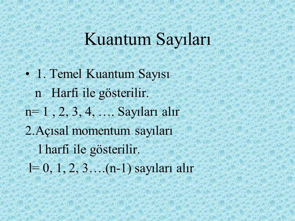 Kuantum Sayıları 1. Temel Kuantum Sayısı n Harfi ile gösterilir.