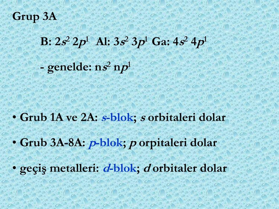 Grup 3A B: 2s2 2p1 Al: 3s2 3p1 Ga: 4s2 4p1. - genelde: ns2 np1. Grub 1A ve 2A: s-blok; s orbitaleri dolar.