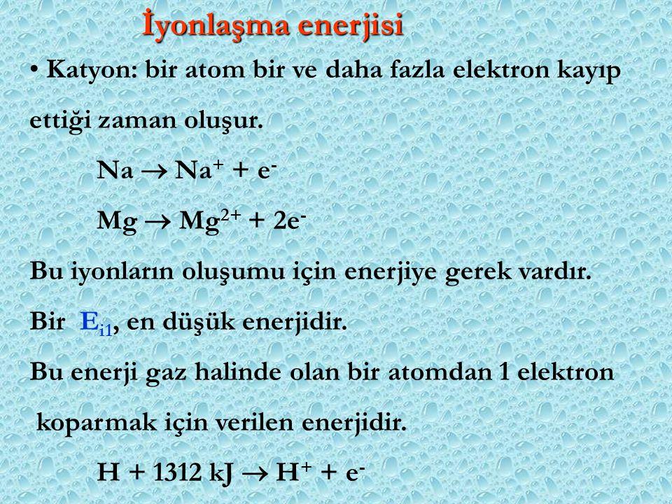 İyonlaşma enerjisi Katyon: bir atom bir ve daha fazla elektron kayıp