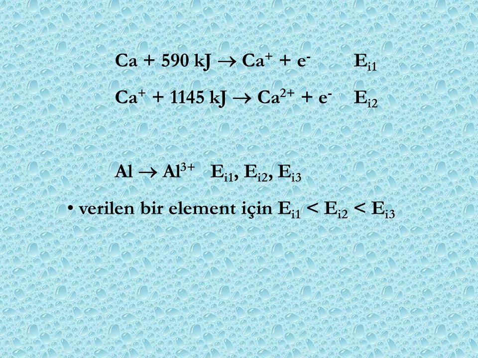 Ca + 590 kJ  Ca+ + e- Ei1 Ca+ + 1145 kJ  Ca2+ + e- Ei2.