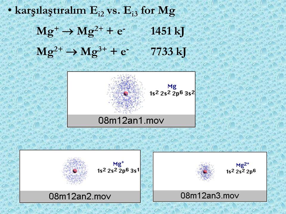 karşılaştıralım Ei2 vs. Ei3 for Mg