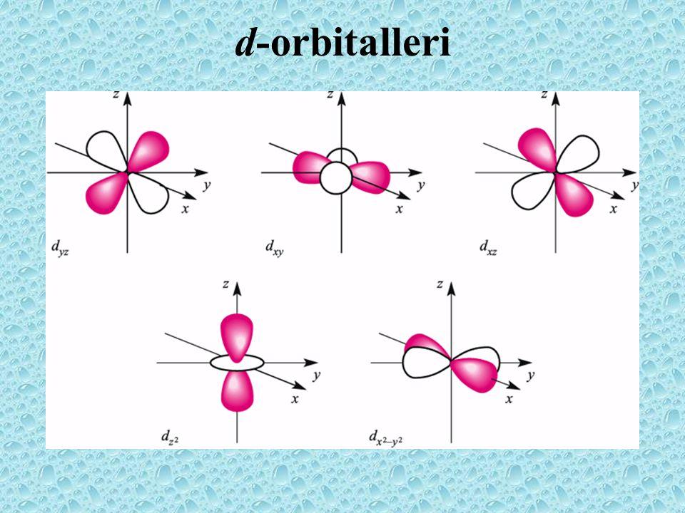 d-orbitalleri