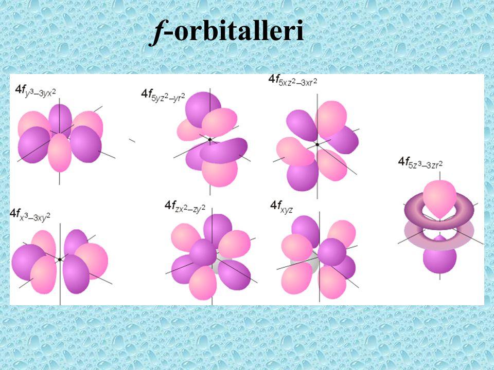 f-orbitalleri