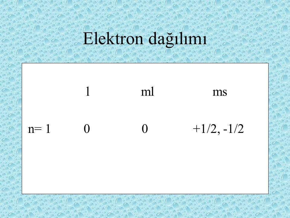 Elektron dağılımı l ml ms.
