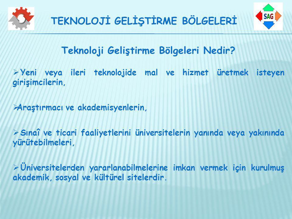 Teknoloji Geliştirme Bölgeleri Nedir