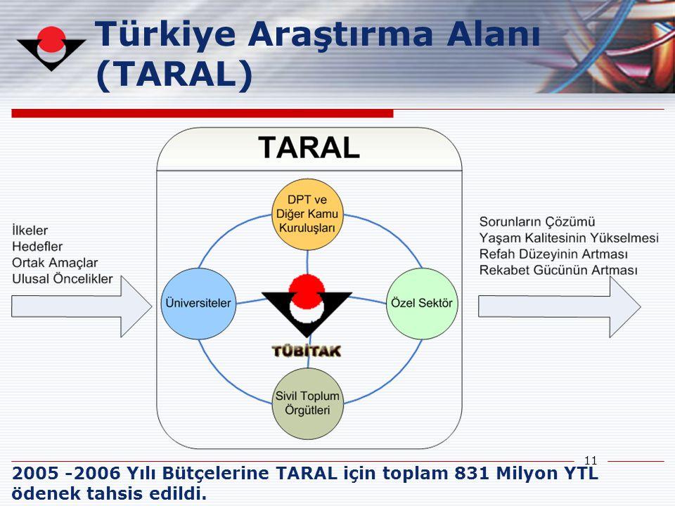 Türkiye Araştırma Alanı (TARAL)