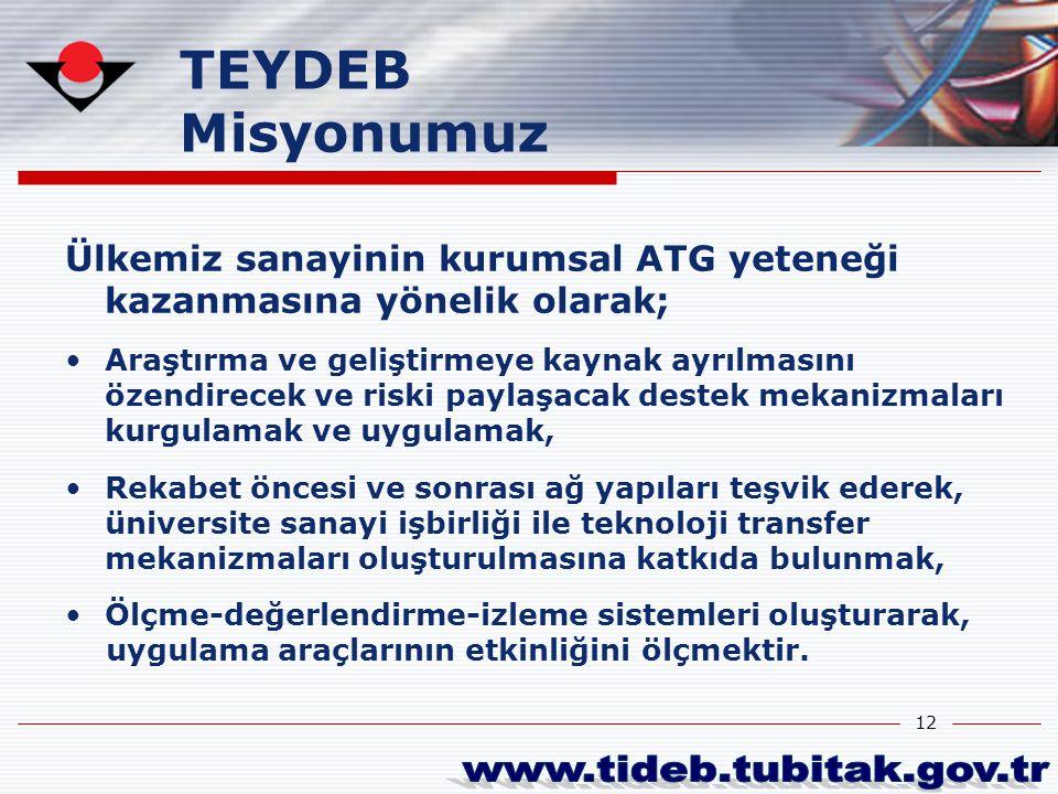 TEYDEB Misyonumuz www.tideb.tubitak.gov.tr