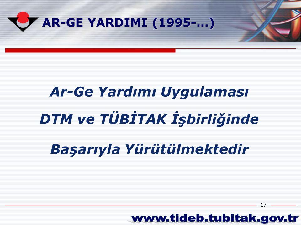 www.tideb.tubitak.gov.tr Ar-Ge Yardımı Uygulaması
