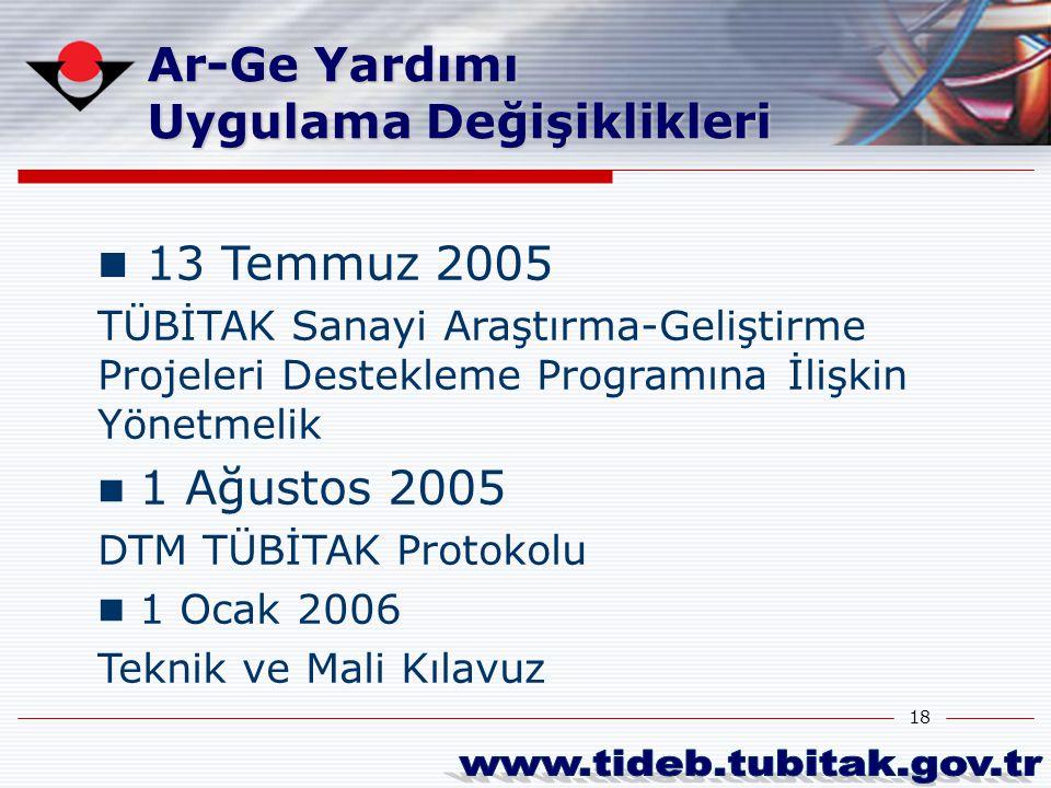 www.tideb.tubitak.gov.tr Ar-Ge Yardımı Uygulama Değişiklikleri