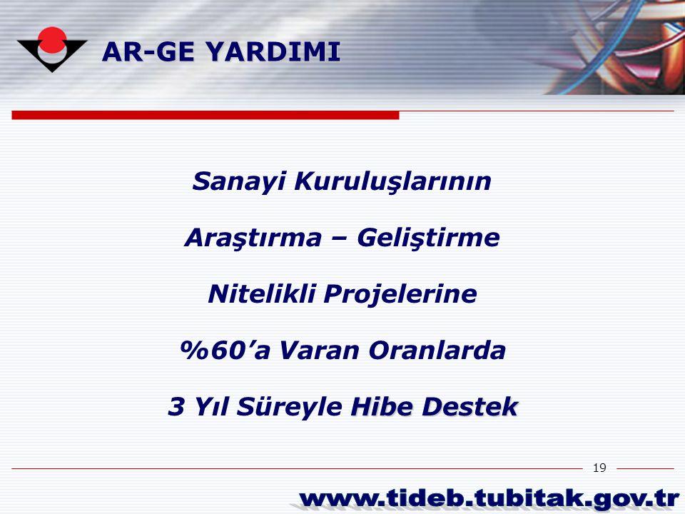 www.tideb.tubitak.gov.tr AR-GE YARDIMI Sanayi Kuruluşlarının