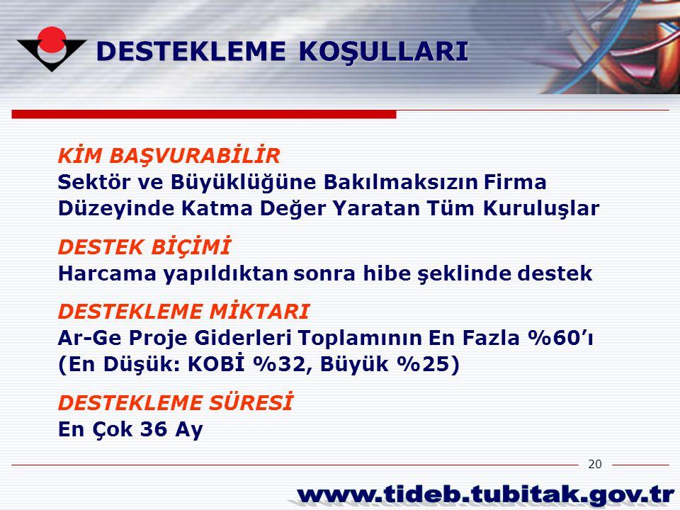 www.tideb.tubitak.gov.tr DESTEKLEME KOŞULLARI KİM BAŞVURABİLİR