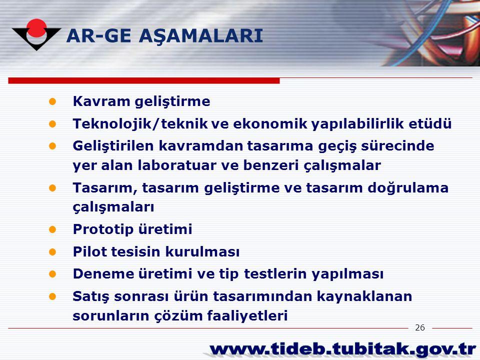 www.tideb.tubitak.gov.tr AR-GE AŞAMALARI Kavram geliştirme