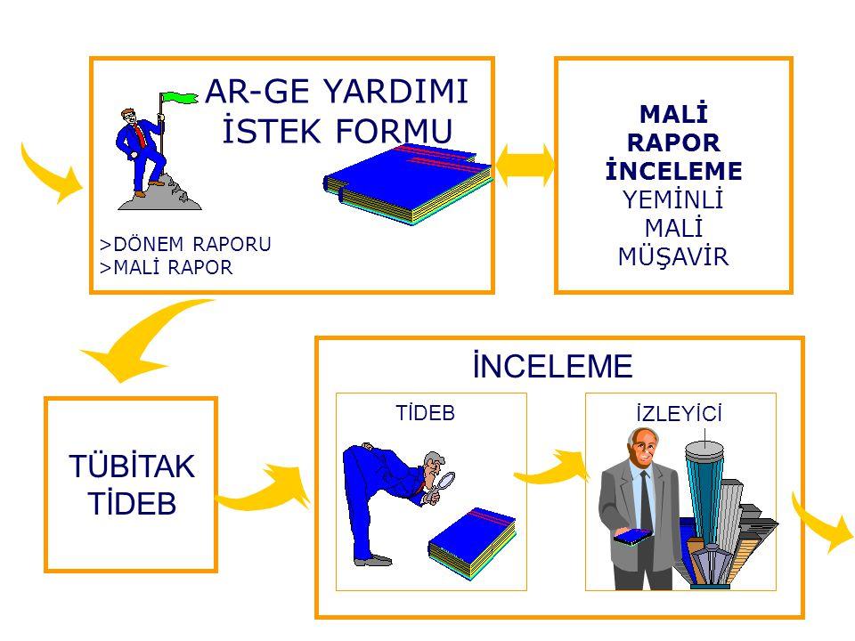 AR-GE YARDIMI İSTEK FORMU