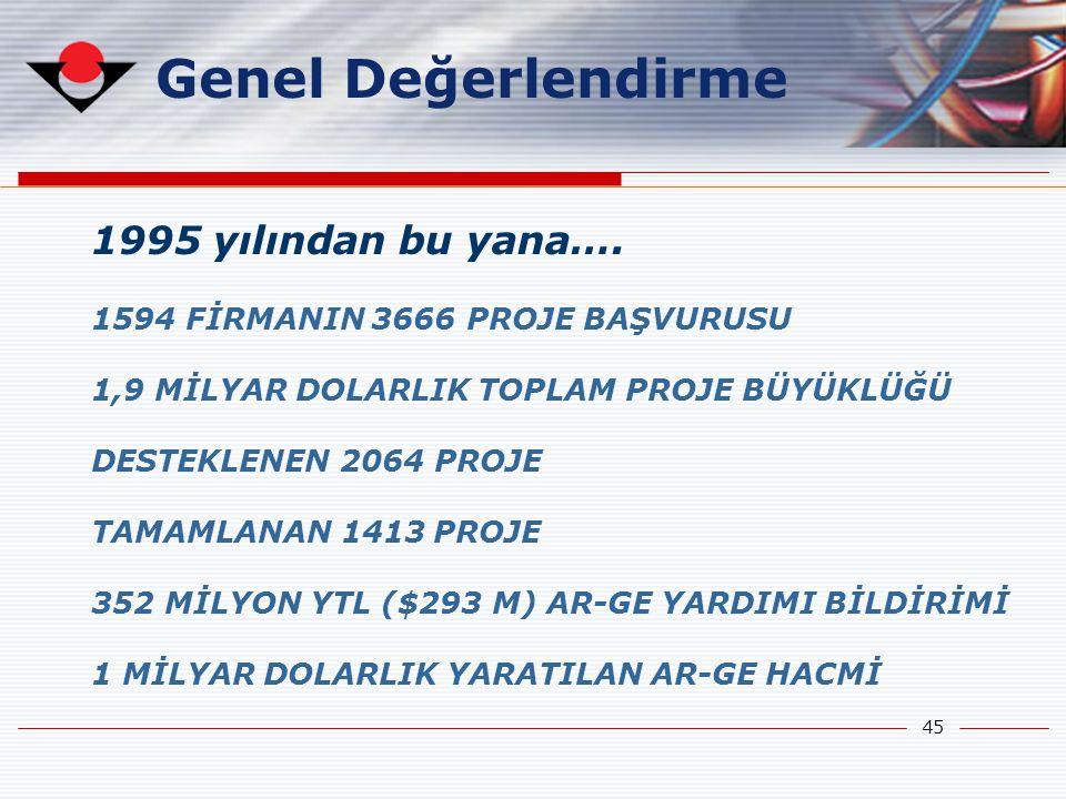 Genel Değerlendirme 1995 yılından bu yana….