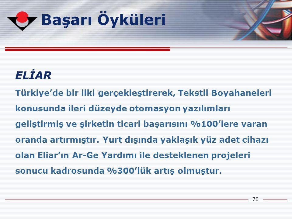 Başarı Öyküleri ELİAR. Türkiye'de bir ilki gerçekleştirerek, Tekstil Boyahaneleri. konusunda ileri düzeyde otomasyon yazılımları.