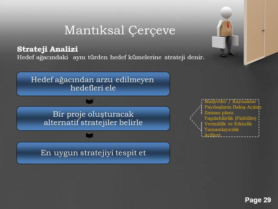 Mantıksal Çerçeve Strateji Analizi