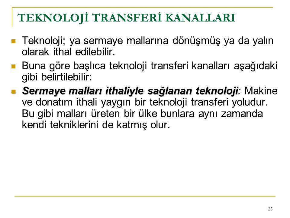 TEKNOLOJİ TRANSFERİ KANALLARI