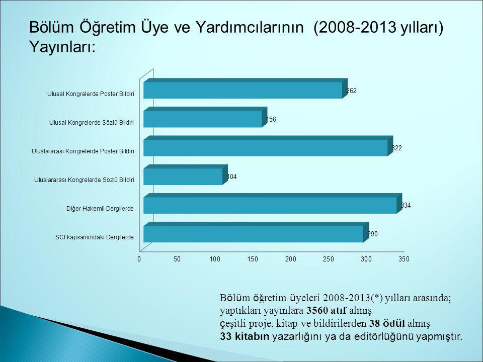 Bölüm Öğretim Üye ve Yardımcılarının (2008-2013 yılları) Yayınları: