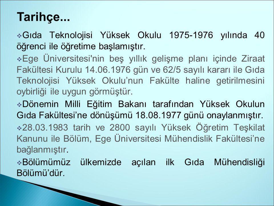 Tarihçe... Gıda Teknolojisi Yüksek Okulu 1975-1976 yılında 40 öğrenci ile öğretime başlamıştır.